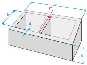 Объем ленточного фундамента