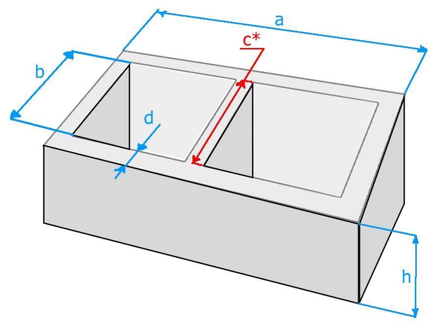 расчет бетона на ленточный