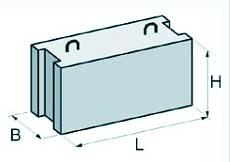 Блоки ФБС. Размеры и способы монтажа на стройке