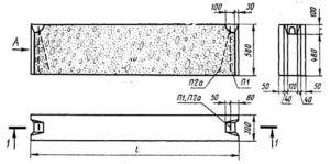 Размеры для блока шириной 300мм